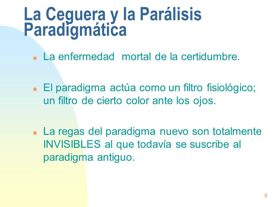 9 La Ceguera y la Parálisis Paradigmática n La enfermedad mortal de la certidumbre. n El paradigma actúa como un filtro fisiológico; un filtro de cier