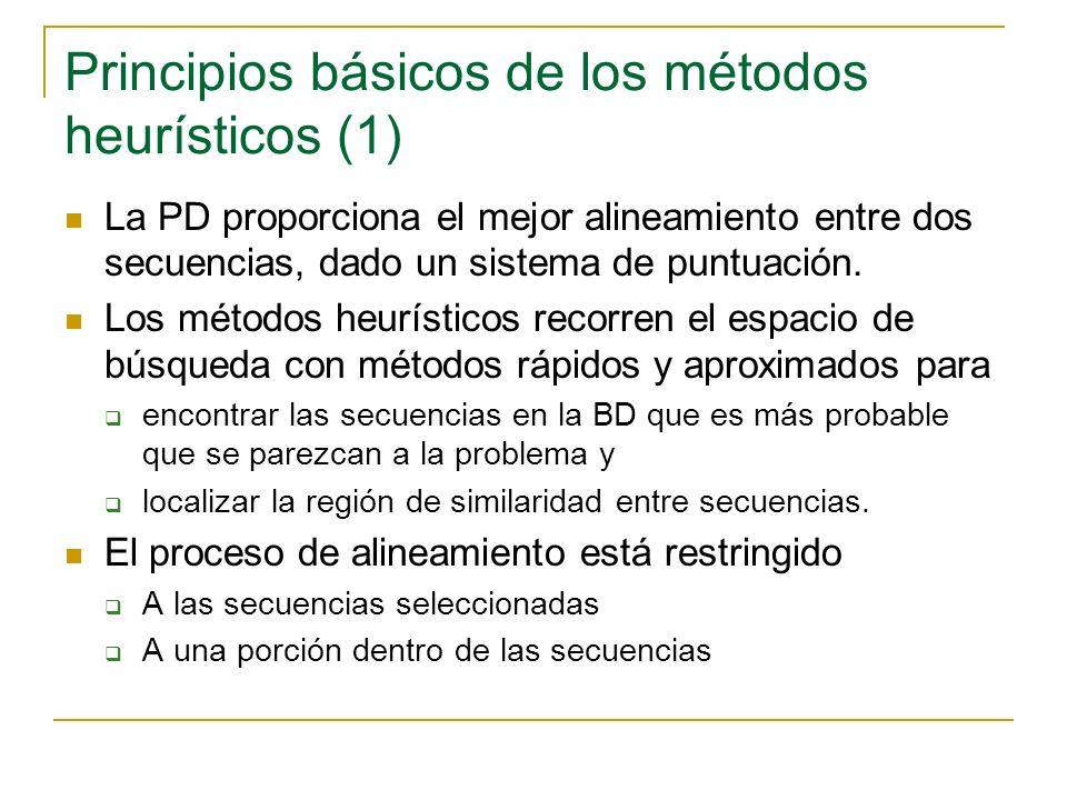Principios básicos de los métodos heurísticos (1) La PD proporciona el mejor alineamiento entre dos secuencias, dado un sistema de puntuación. Los mét