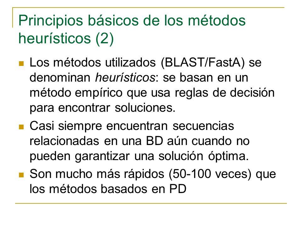 Principios básicos de los métodos heurísticos (2) Los métodos utilizados (BLAST/FastA) se denominan heurísticos: se basan en un método empírico que usa reglas de decisión para encontrar soluciones.