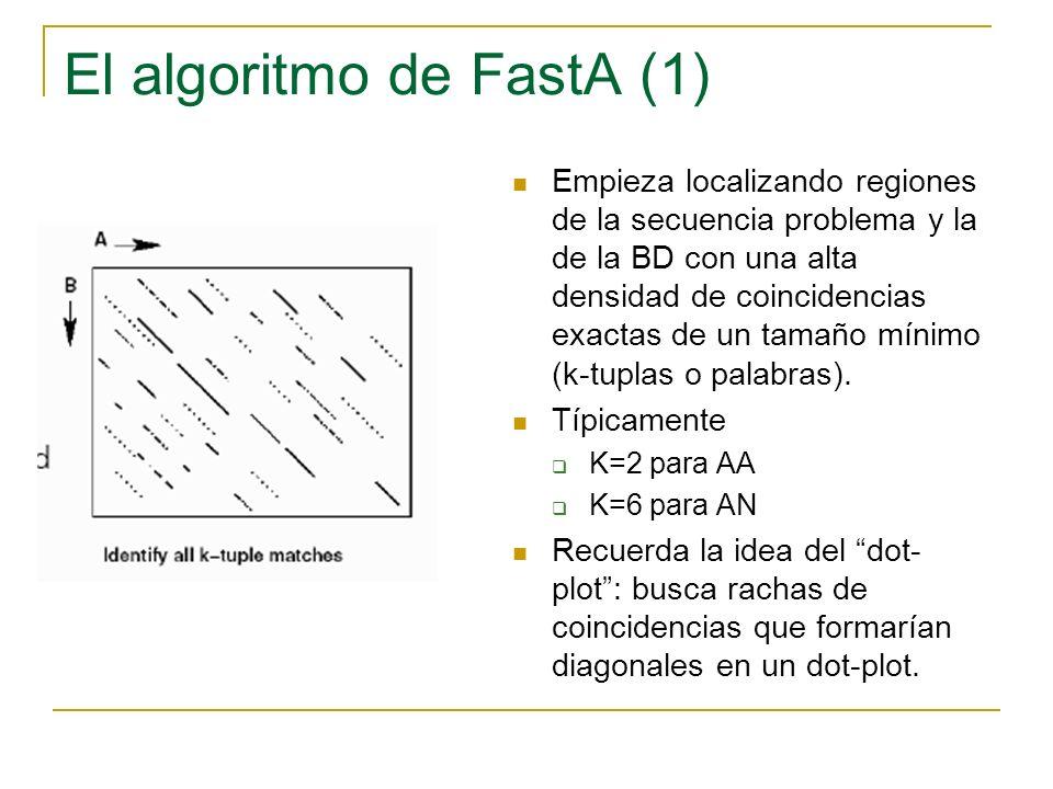 El algoritmo de FastA (1) Empieza localizando regiones de la secuencia problema y la de la BD con una alta densidad de coincidencias exactas de un tamaño mínimo (k-tuplas o palabras).