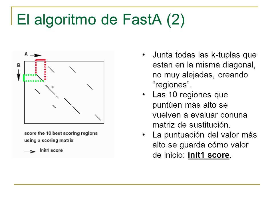 El algoritmo de FastA (2) Junta todas las k-tuplas que estan en la misma diagonal, no muy alejadas, creando regiones. Las 10 regiones que puntúen más