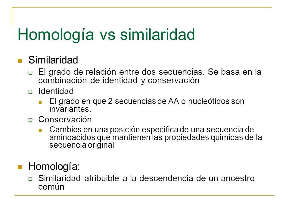 Homología vs similaridad Similaridad El grado de relación entre dos secuencias. Se basa en la combinación de identidad y conservación Identidad El gra