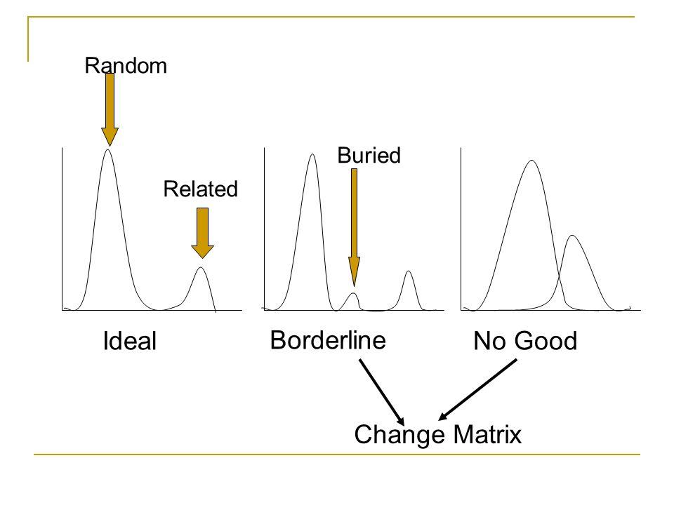 IdealNo Good Borderline Random Related Buried Change Matrix