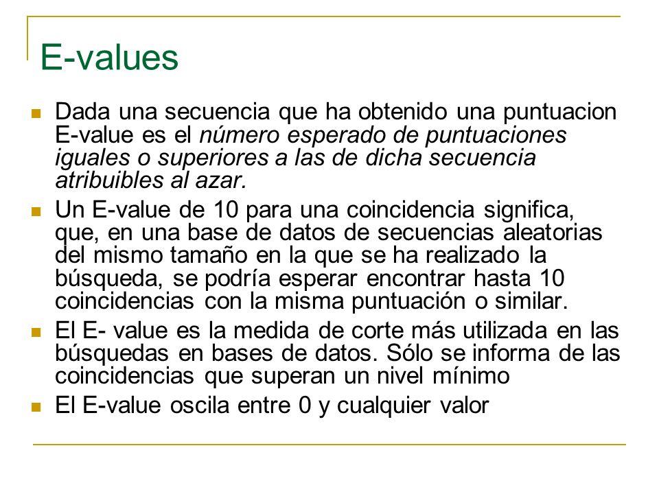 E-values Dada una secuencia que ha obtenido una puntuacion E-value es el número esperado de puntuaciones iguales o superiores a las de dicha secuencia