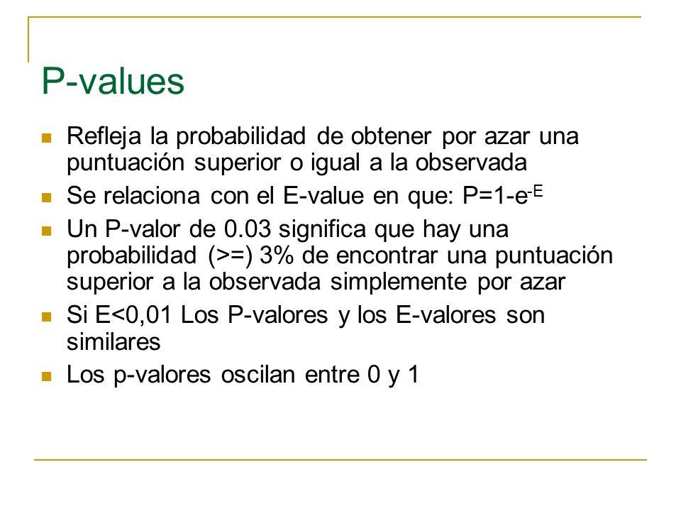 P-values Refleja la probabilidad de obtener por azar una puntuación superior o igual a la observada Se relaciona con el E-value en que: P=1-e -E Un P-