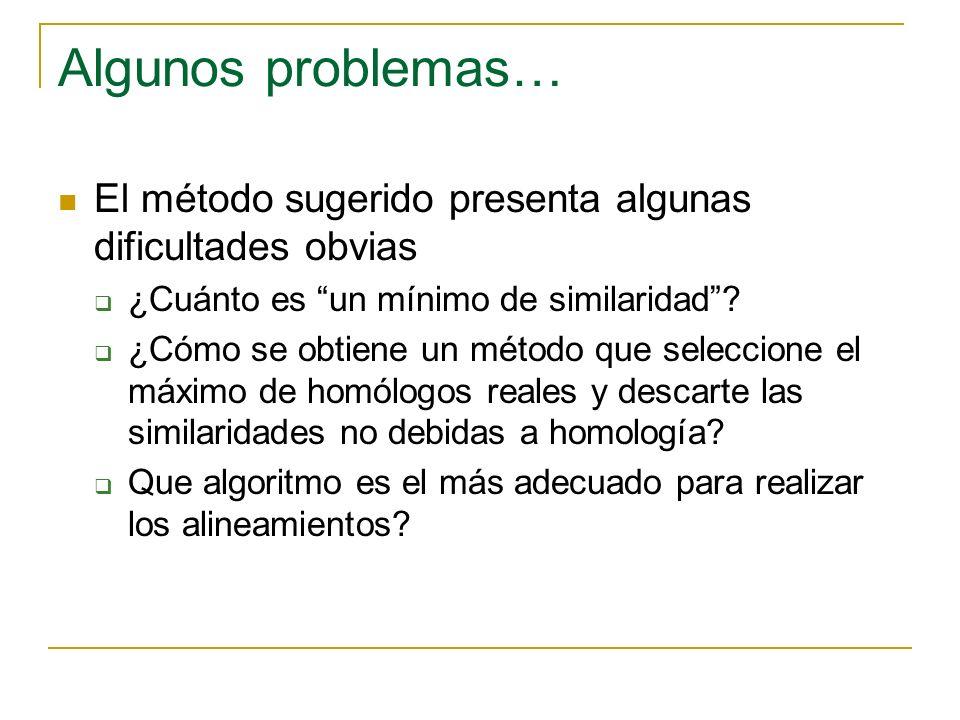Algunos problemas… El método sugerido presenta algunas dificultades obvias ¿Cuánto es un mínimo de similaridad.