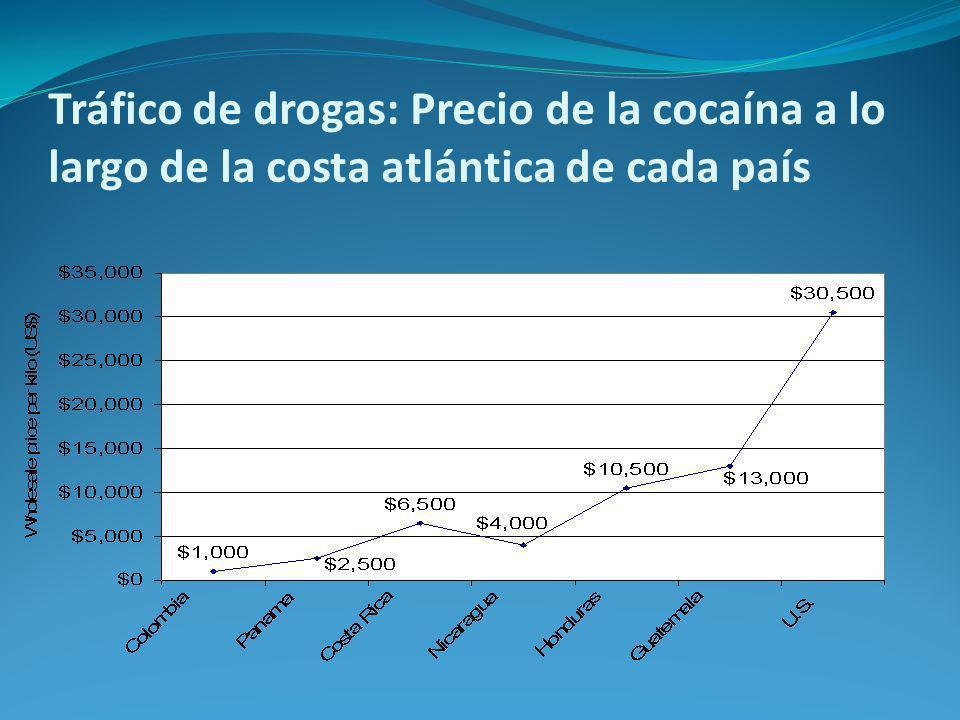 Tráfico de drogas: Precio de la cocaína a lo largo de la costa atlántica de cada país