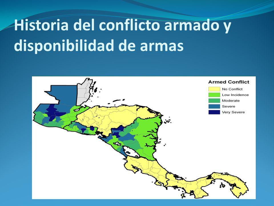 Historia del conflicto armado y disponibilidad de armas