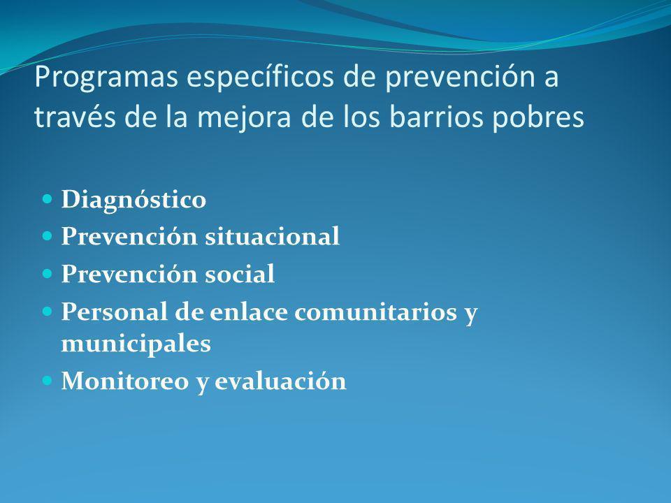 Programas específicos de prevención a través de la mejora de los barrios pobres Diagnóstico Prevención situacional Prevención social Personal de enlace comunitarios y municipales Monitoreo y evaluación