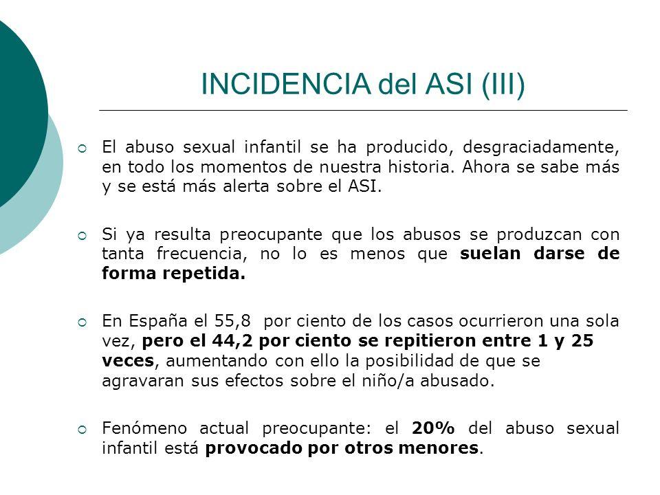 INCIDENCIA del ASI (III) El abuso sexual infantil se ha producido, desgraciadamente, en todo los momentos de nuestra historia. Ahora se sabe más y se