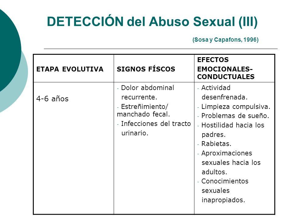 DETECCIÓN del Abuso Sexual (III) (Sosa y Capafons, 1996) ETAPA EVOLUTIVASIGNOS FÍSCOS EFECTOS EMOCIONALES- CONDUCTUALES 4-6 años - Dolor abdominal rec