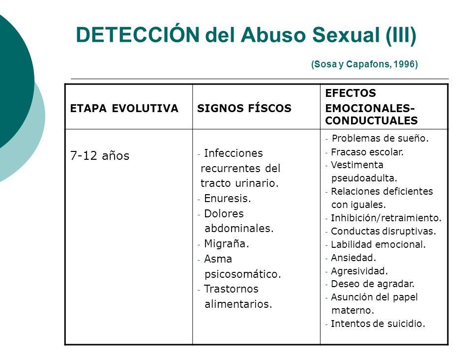 DETECCIÓN del Abuso Sexual (III) (Sosa y Capafons, 1996) ETAPA EVOLUTIVASIGNOS FÍSCOS EFECTOS EMOCIONALES- CONDUCTUALES 7-12 años - Infecciones recurr