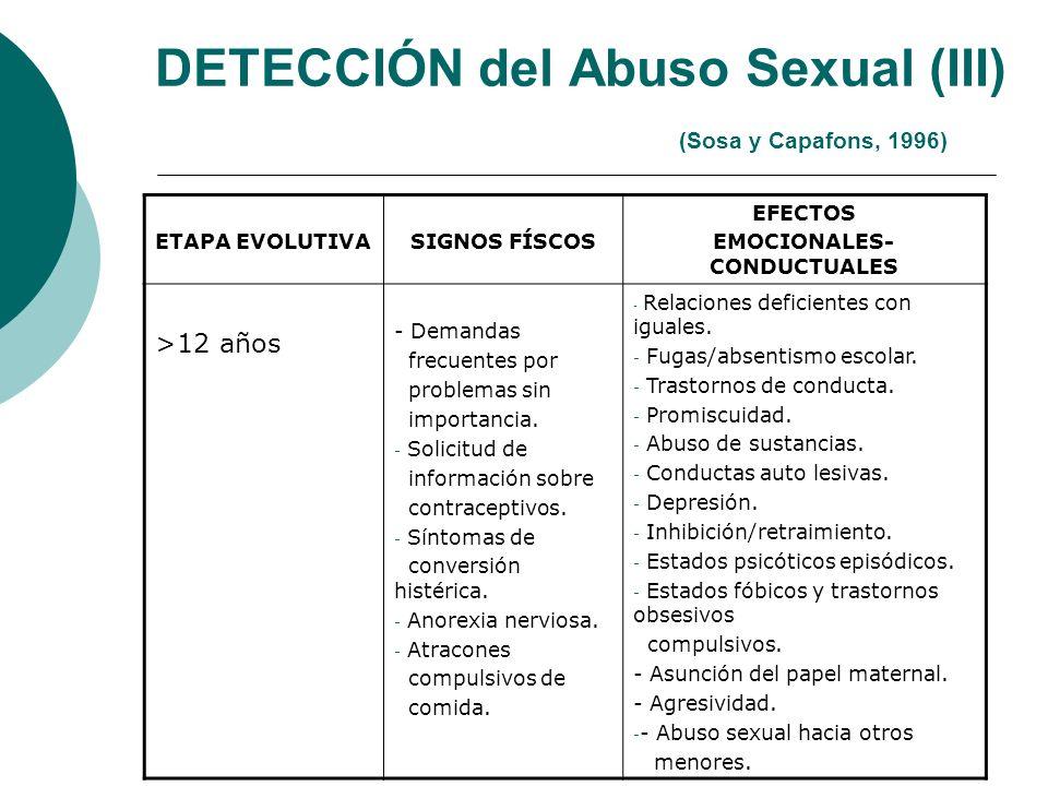 DETECCIÓN del Abuso Sexual (III) (Sosa y Capafons, 1996) ETAPA EVOLUTIVASIGNOS FÍSCOS EFECTOS EMOCIONALES- CONDUCTUALES >12 años - Demandas frecuentes