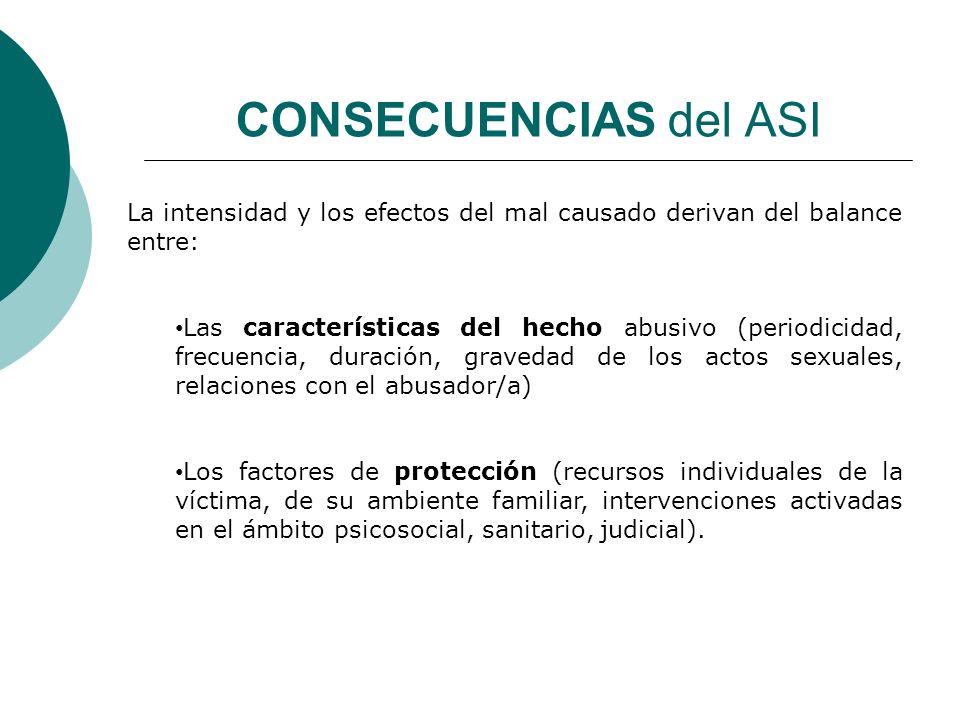 CONSECUENCIAS del ASI La intensidad y los efectos del mal causado derivan del balance entre: Las características del hecho abusivo (periodicidad, frec