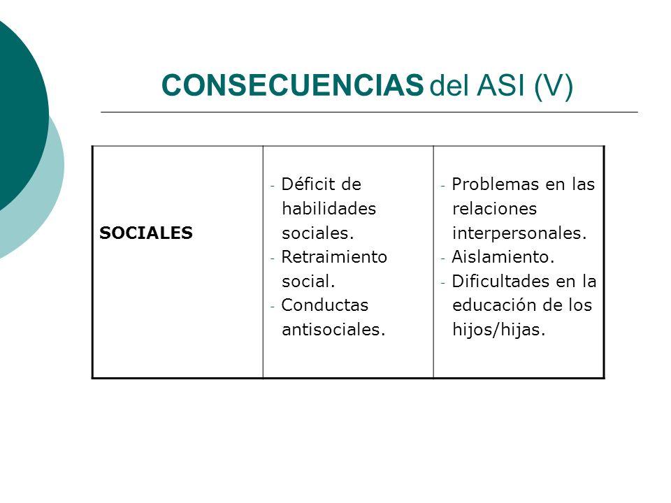 SOCIALES - Déficit de habilidades sociales. - Retraimiento social. - Conductas antisociales. - Problemas en las relaciones interpersonales. - Aislamie