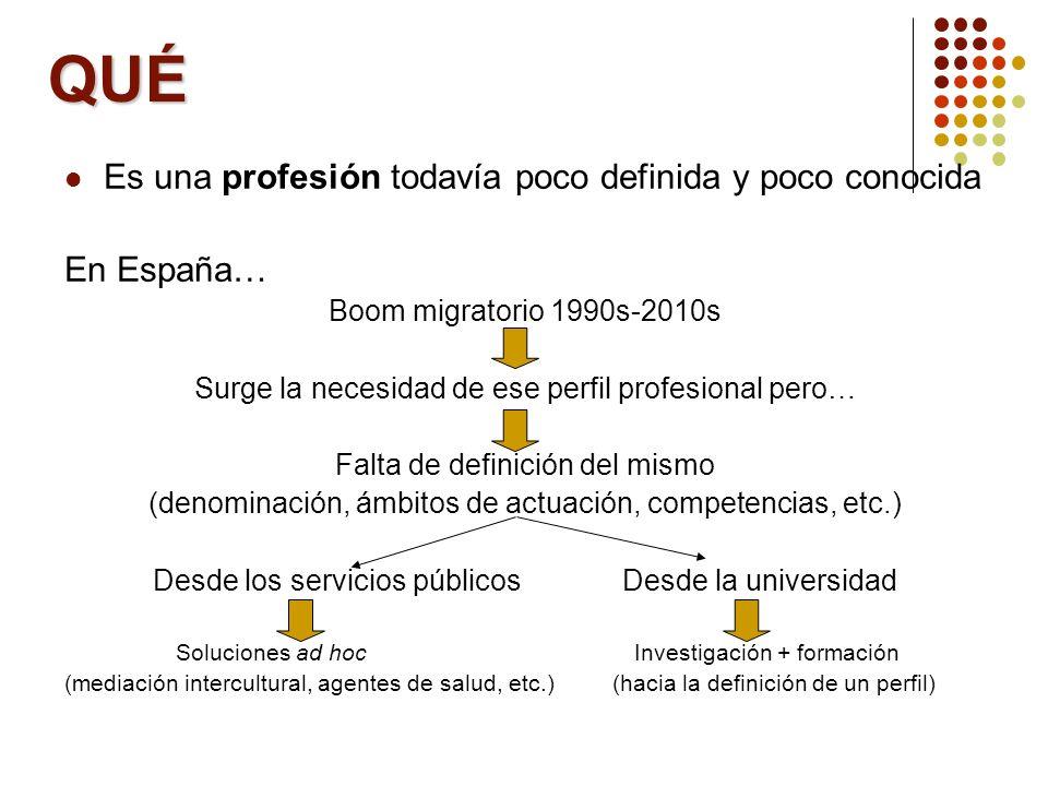 QUÉ Es una profesión todavía poco definida y poco conocida En España… Boom migratorio 1990s-2010s Surge la necesidad de ese perfil profesional pero… F