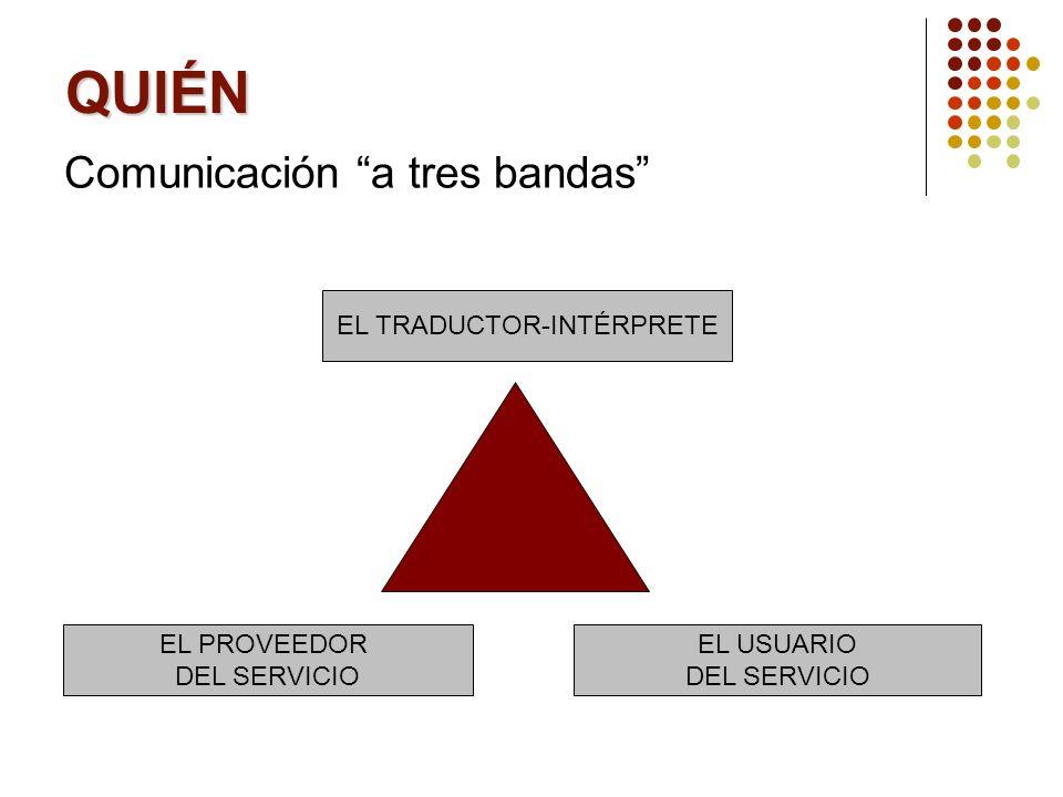 QUIÉN Comunicación a tres bandas EL PROVEEDOR DEL SERVICIO EL TRADUCTOR-INTÉRPRETE EL USUARIO DEL SERVICIO