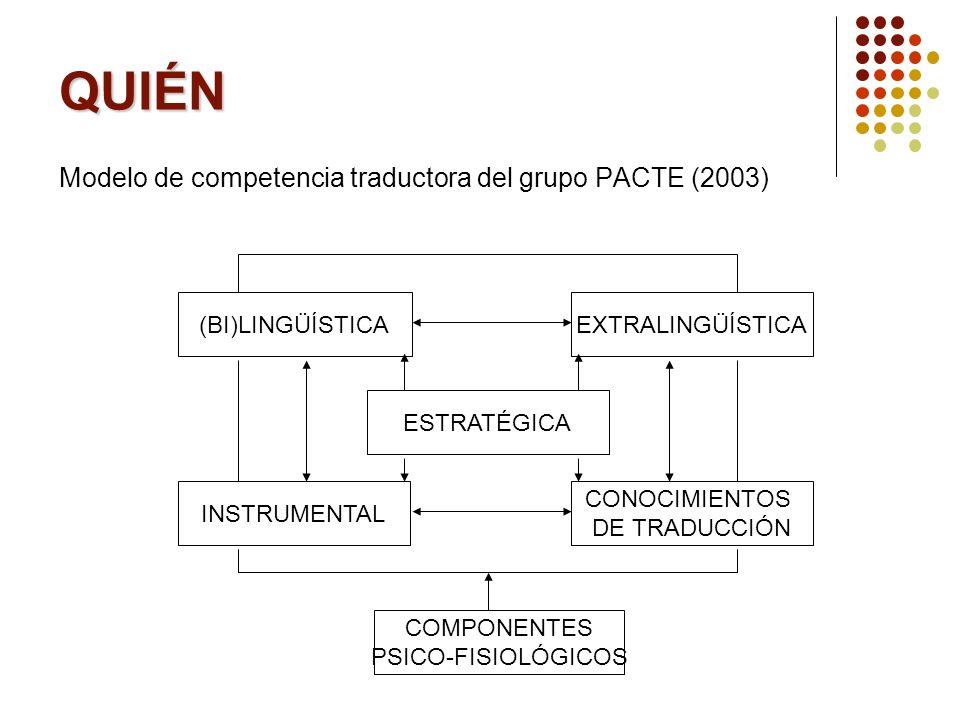 QUIÉN Modelo de competencia traductora del grupo PACTE (2003) (BI)LINGÜÍSTICA CONOCIMIENTOS DE TRADUCCIÓN INSTRUMENTAL EXTRALINGÜÍSTICA COMPONENTES PS