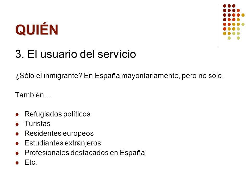 QUIÉN 3. El usuario del servicio ¿Sólo el inmigrante? En España mayoritariamente, pero no sólo. También… Refugiados políticos Turistas Residentes euro