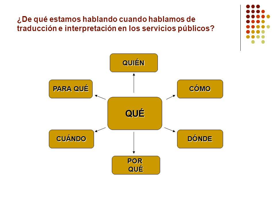 ¿De qué estamos hablando cuando hablamos de traducción e interpretación en los servicios públicos? QUÉ PARA QUÉ CUÁNDO PORQUÉ DÓNDE CÓMO QUIÉN
