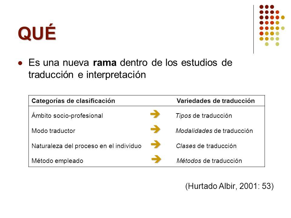 QUÉ Es una nueva rama dentro de los estudios de traducción e interpretación (Hurtado Albir, 2001: 53) Categorías de clasificación Variedades de traduc