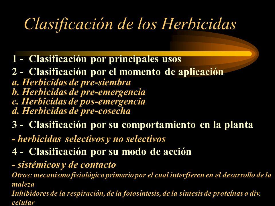 1 - Clasificación por principales usos 2 - Clasificación por el momento de aplicación a. Herbicidas de pre-siembra b. Herbicidas de pre-emergencia c.
