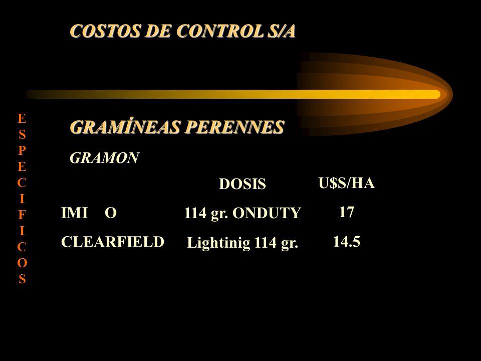 COSTOS DE CONTROL S/A IMI O CLEARFIELD DOSIS 114 gr. ONDUTY Lightinig 114 gr. U$S/HA 17 14.5 GRAMÍNEAS PERENNES GRAMON ESPECIFICOSESPECIFICOS