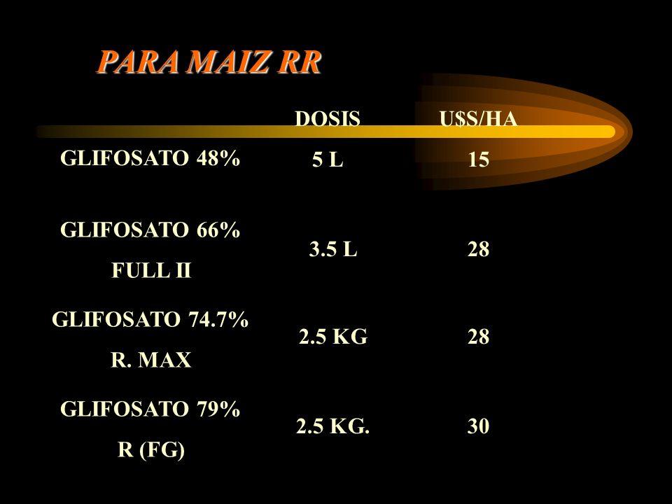 PARA MAIZ RR GLIFOSATO 48% DOSIS 5 L U$S/HA 15 GLIFOSATO 66% FULL II 3.5 L28 2.5 KG.30 GLIFOSATO 74.7% R. MAX GLIFOSATO 79% R (FG) 2.5 KG28