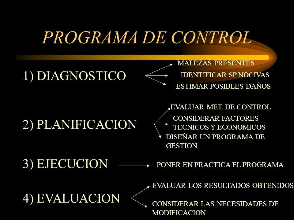 PROGRAMA DE CONTROL 1) DIAGNOSTICO MALEZAS PRESENTES IDENTIFICAR SP NOCIVAS ESTIMAR POSIBLES DAÑOS 2) PLANIFICACION EVALUAR MET. DE CONTROL CONSIDERAR