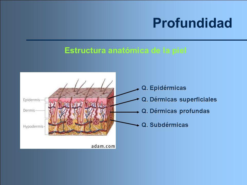 Profundidad Estructura anatómica de la piel Q. Epidérmicas Q. Dérmicas superficiales Q. Dérmicas profundas Q. Subdérmicas