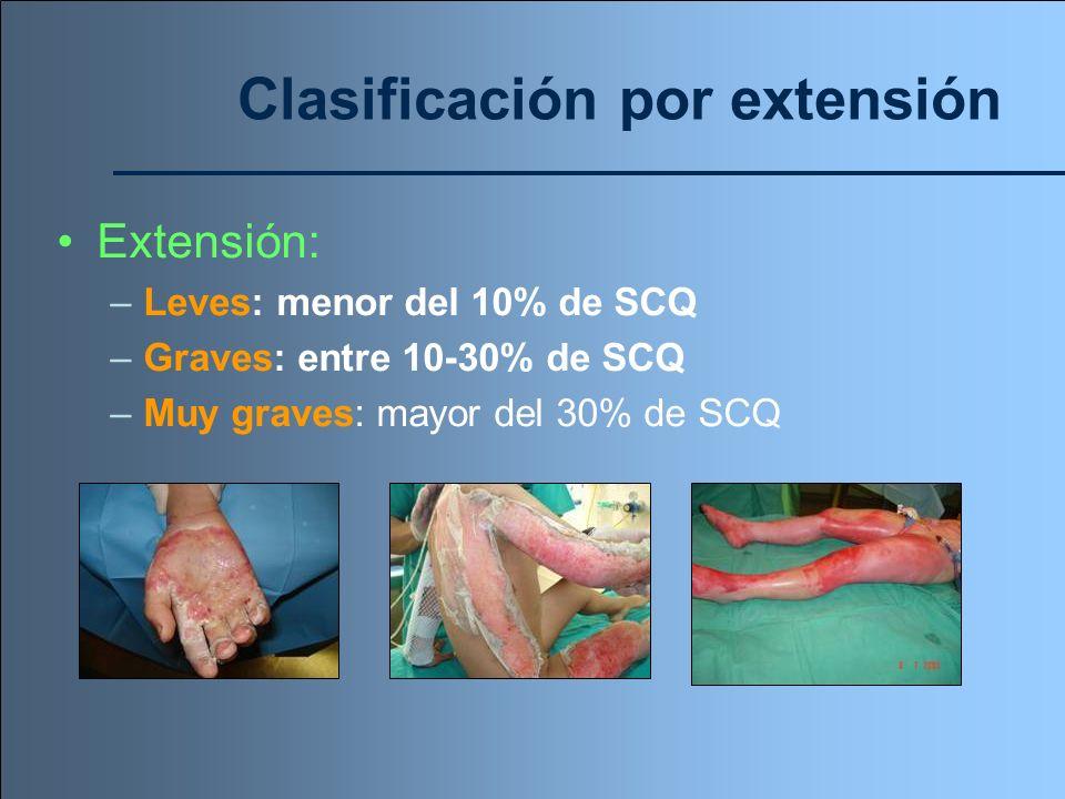 Clasificación por extensión Extensión: –Leves: menor del 10% de SCQ –Graves: entre 10-30% de SCQ –Muy graves: mayor del 30% de SCQ
