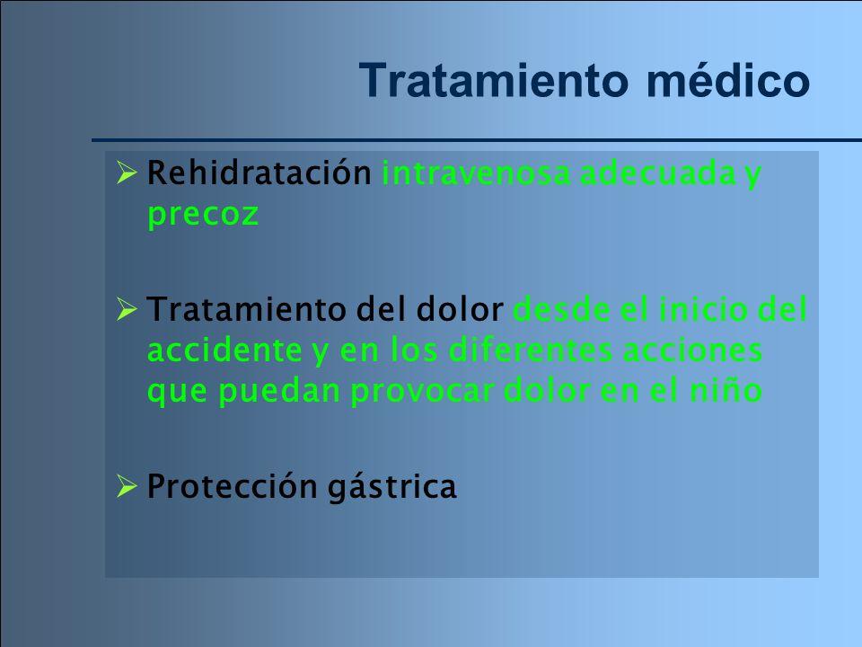 Tratamiento médico Rehidratación intravenosa adecuada y precoz Tratamiento del dolor desde el inicio del accidente y en los diferentes acciones que pu