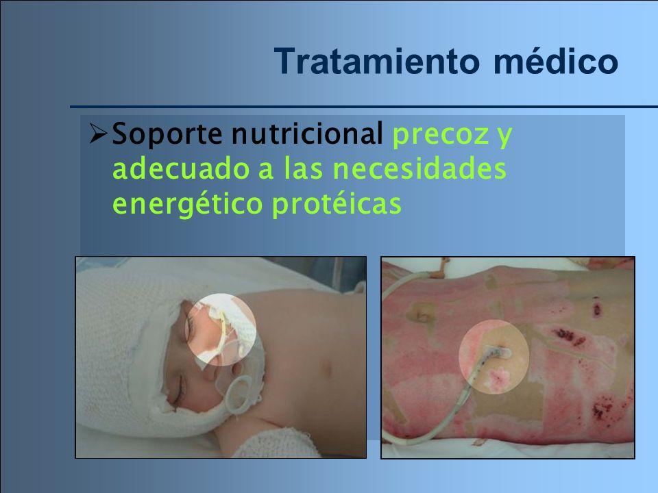 Tratamiento médico Soporte nutricional precoz y adecuado a las necesidades energético protéicas