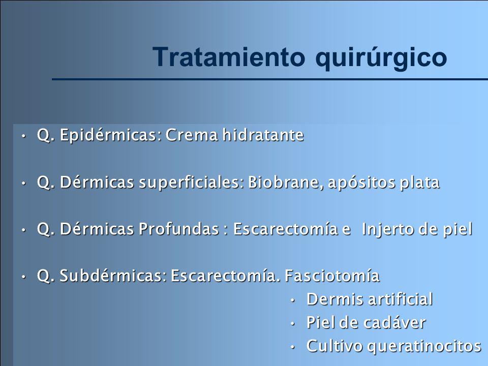 Tratamiento quirúrgico Q. Epidérmicas: Crema hidratanteQ. Epidérmicas: Crema hidratante Q. Dérmicas superficiales: Biobrane, apósitos plataQ. Dérmicas