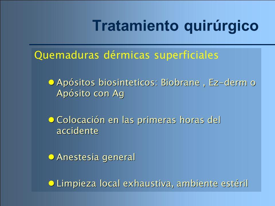 Tratamiento quirúrgico Quemaduras dérmicas superficiales Apósitos biosinteticos: Biobrane, Ez-derm o Apósito con Ag Apósitos biosinteticos: Biobrane,