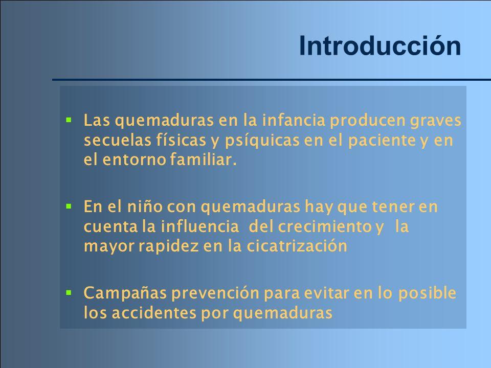 Introducción Las quemaduras en la infancia producen graves secuelas físicas y psíquicas en el paciente y en el entorno familiar. En el niño con quemad
