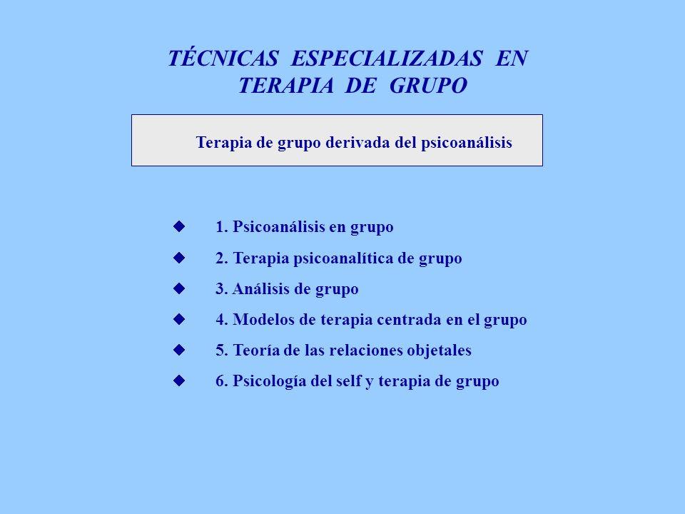 Terapia de grupo derivada del psicoanálisis 1. Psicoanálisis en grupo 2. Terapia psicoanalítica de grupo 3. Análisis de grupo 4. Modelos de terapia ce