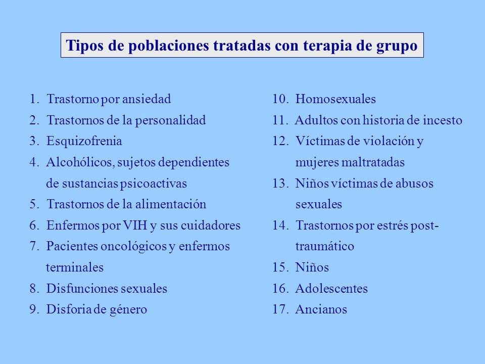 Tipos de poblaciones tratadas con terapia de grupo 1. Trastorno por ansiedad10. Homosexuales 2. Trastornos de la personalidad11. Adultos con historia