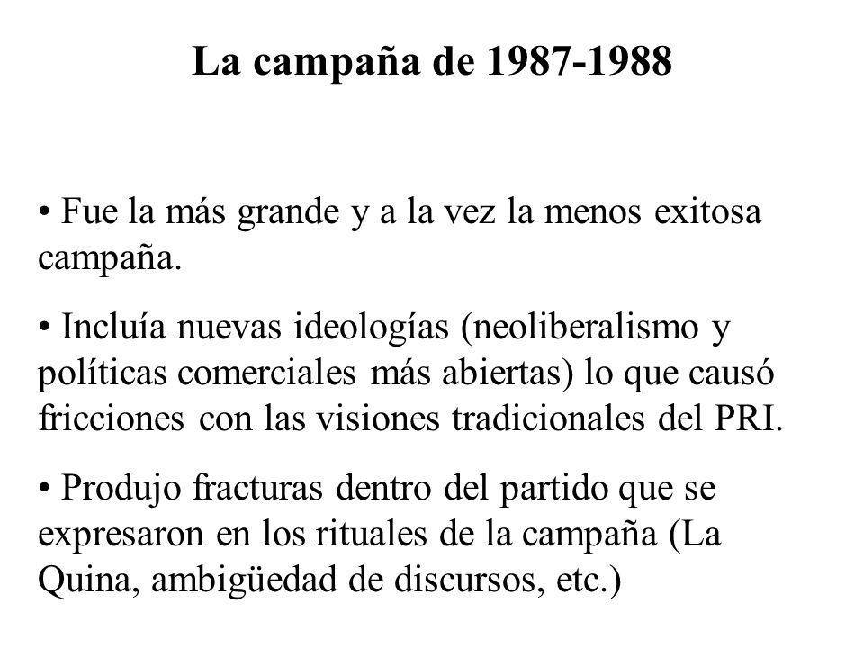 La campaña de 1987-1988 Fue la más grande y a la vez la menos exitosa campaña. Incluía nuevas ideologías (neoliberalismo y políticas comerciales más a