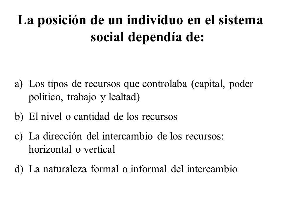 La posición de un individuo en el sistema social dependía de: a)Los tipos de recursos que controlaba (capital, poder político, trabajo y lealtad) b)El