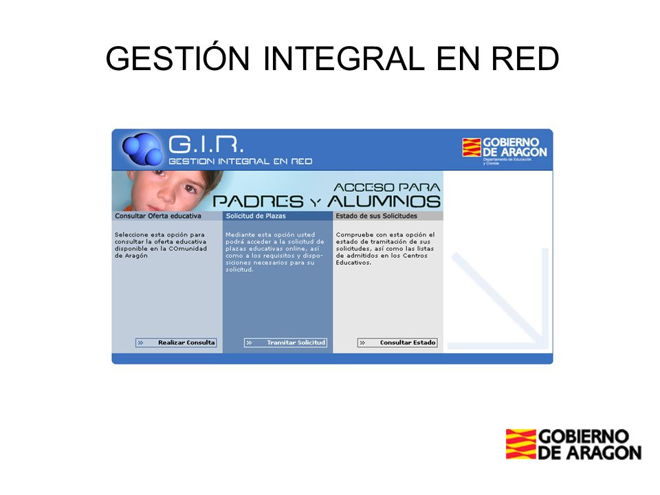 GESTIÓN INTEGRAL EN RED