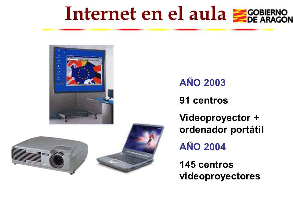 Internet en el aula AÑO 2003 91 centros Videoproyector + ordenador portátil AÑO 2004 145 centros videoproyectores