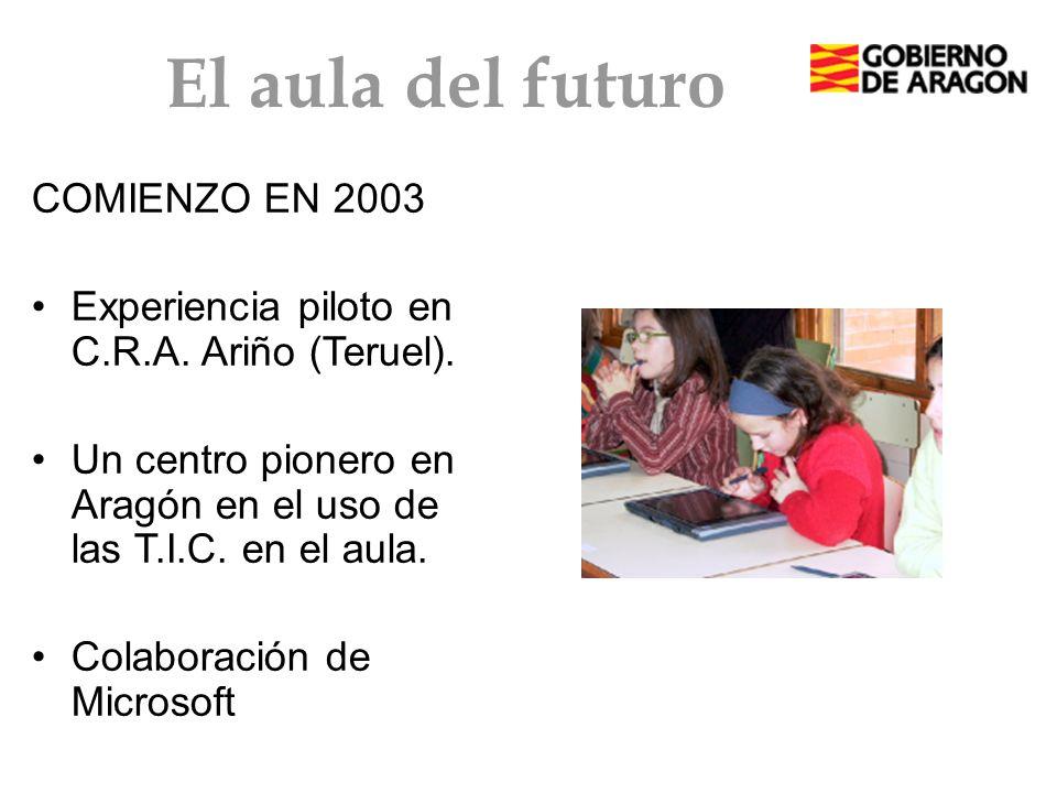 El aula del futuro COMIENZO EN 2003 Experiencia piloto en C.R.A. Ariño (Teruel). Un centro pionero en Aragón en el uso de las T.I.C. en el aula. Colab