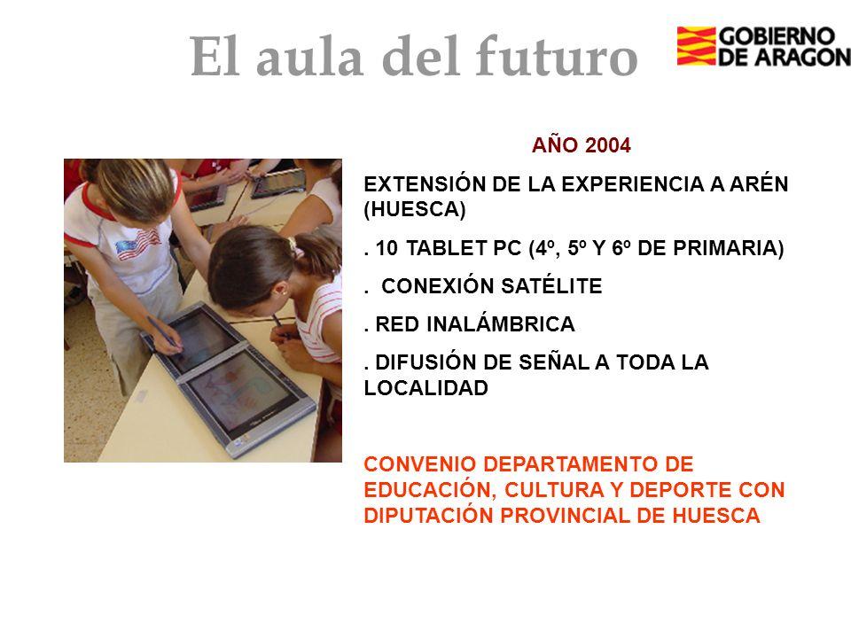 AÑO 2004 EXTENSIÓN DE LA EXPERIENCIA A ARÉN (HUESCA). 10 TABLET PC (4º, 5º Y 6º DE PRIMARIA). CONEXIÓN SATÉLITE. RED INALÁMBRICA. DIFUSIÓN DE SEÑAL A