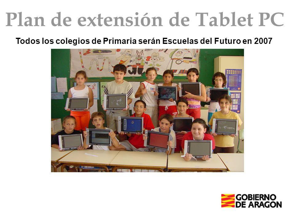 Todos los colegios de Primaria serán Escuelas del Futuro en 2007