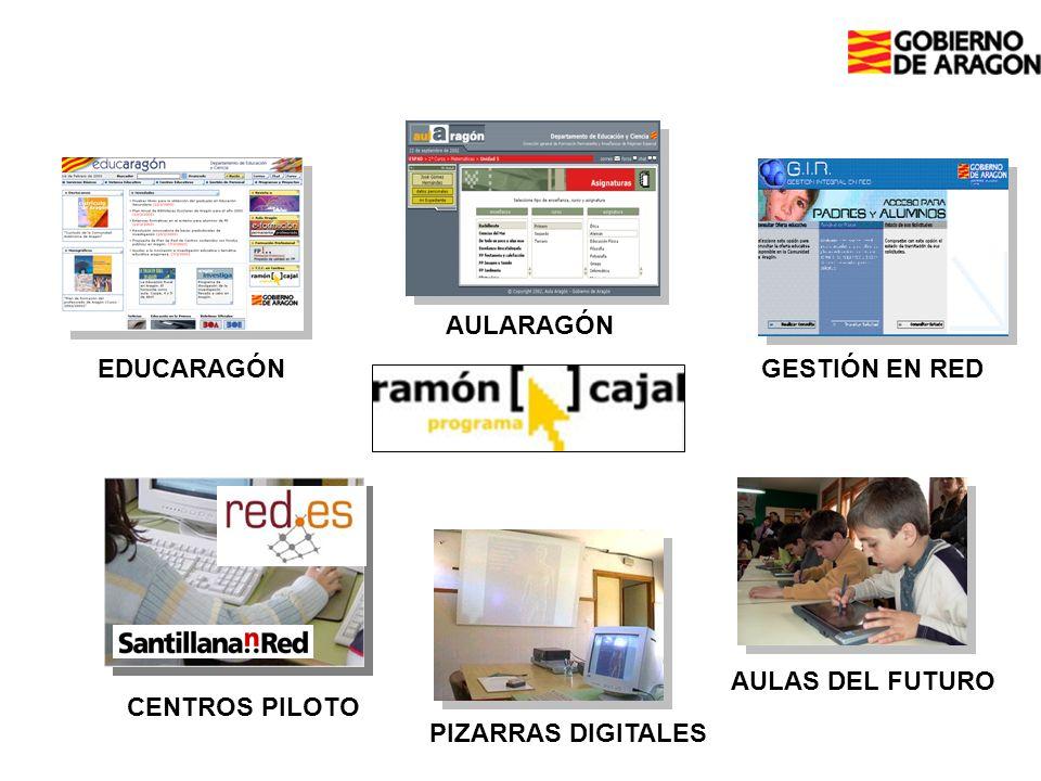 EDUCARAGÓN AULARAGÓN CENTROS PILOTO PIZARRAS DIGITALES AULAS DEL FUTURO GESTIÓN EN RED