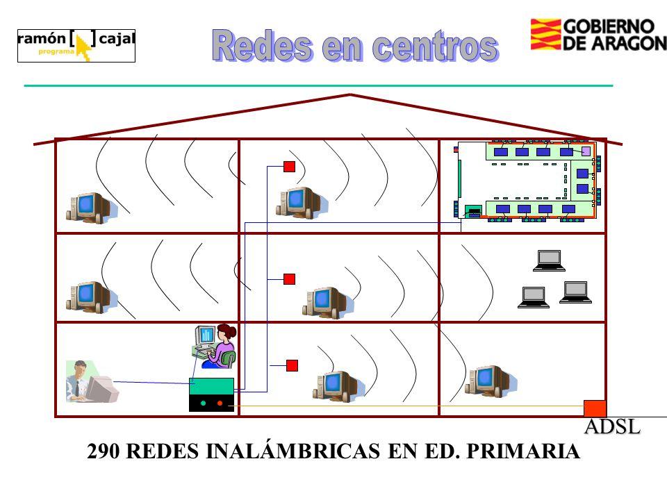 ADSL 290 REDES INALÁMBRICAS EN ED. PRIMARIA