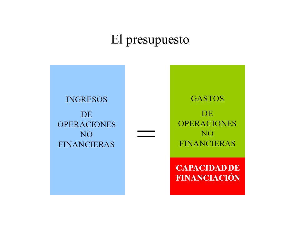 El presupuesto INGRESOS DE OPERACIONES NO FINANCIERAS GASTOS DE OPERACIONES NO FINANCIERAS CAPACIDAD DE FINANCIACIÓN =