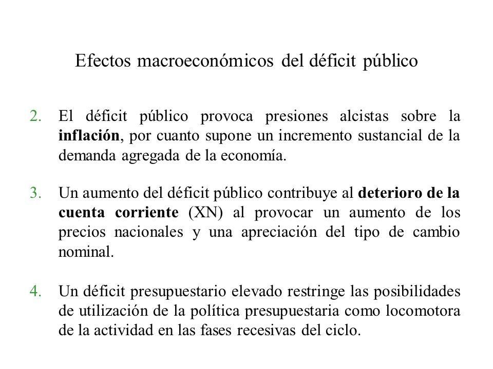 Efectos macroeconómicos del déficit público 2.El déficit público provoca presiones alcistas sobre la inflación, por cuanto supone un incremento sustancial de la demanda agregada de la economía.