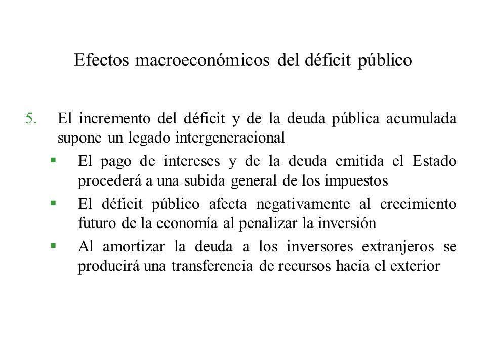 Efectos macroeconómicos del déficit público 5.El incremento del déficit y de la deuda pública acumulada supone un legado intergeneracional El pago de intereses y de la deuda emitida el Estado procederá a una subida general de los impuestos El déficit público afecta negativamente al crecimiento futuro de la economía al penalizar la inversión Al amortizar la deuda a los inversores extranjeros se producirá una transferencia de recursos hacia el exterior